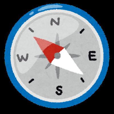 Unity公式チュートリアルSurvival Shooter応用Chapter.11.5「コンセプトを考える」